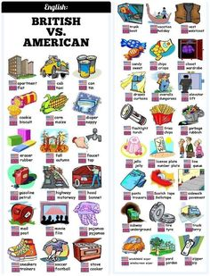 Vocabulary of the Day British Vs American, British And American English, American Words, English Lessons For Kids, English Fun, English Study, Learn English, English Language Course, British Sign Language