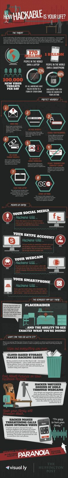 How Hackable is Your Life? you're reading this, there's 69 percent chance you will become a victim of hacking at some point in your lifetime. And if you think protecting yourself is as easy as changing a couple passwords and installing some anti-virus software, you're 100 percent wrong.  Luckily, the paranoia-inducing infographic below will whip you into shape, stat.