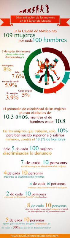 #Infografía  Discriminación contra las mujeres en la Ciudad de México  http://revoluciontrespuntocero.com/discriminacion-contra-las-mujeres-en-la-ciudad-de-mexico-infografia/