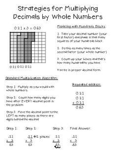 Multiplying Decimals Using Visual Models - poster freebie Multiplying Decimals, Dividing Decimals, Percents, Math Multiplication, Maths, I Love Math, Math Coach, Math Charts, Fifth Grade Math
