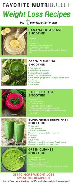 Nutribullet recipes for weight loss smoothies #smoothieweightloss