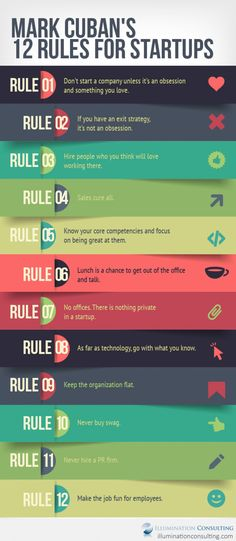 12 Business Startup Rules