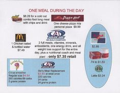 fast food one meal a day vs Advocare cost... choose to live and feel great...and you save so much money eating Healthy...It is amazing how much junk food one household really purchases until you really look at the facts.... after starting your 24 Day Challenge..You WILL see the actual Reality of what junkfood is really in your fridge and cupboards... and the money spent on fast food and coffees... etc..  CHOOSE AdvoCare!  Success is coming your way... lookout....   # Pinterest++ for iPad #