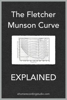 The Fletcher Munson Curve EXPLAINED http://ehomerecordingstudio.com/fletcher-munson-curve/