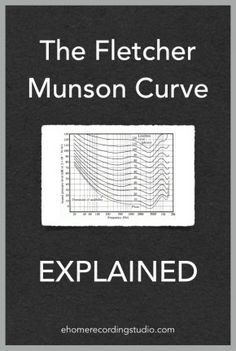 The Fletcher Munson Curve EXPLAINED http://ehomerecordingstudio.com/fletcher-munson-curve/