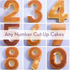 Resultado de imagem para how to make a four cake