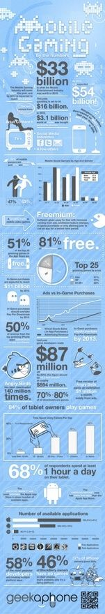mobile games by numbers caohee lelascheideman