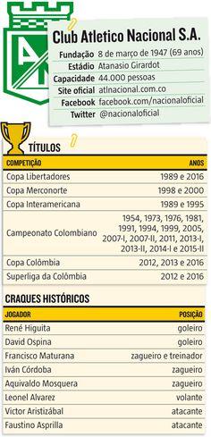 Não havia bola rolando no estádio #AtanasioGirardot, a casa do #AtleticoNacional, em #Medellín. Mesmo assim, milhares de pessoas se vestiram de verde e branco e foram nesta quarta-feira ao palco onde seria disputada a primeira partida da decisão da Copa Sul-Americana para prestar uma emocionante homenagem para a Chapecoense e para as vítimas. (01/12/2016) #Futebol #Chape #Chapecoense #ForçaChape #SomosTodosChapecoense #Colombia #Infográfico #Infografia #HojeEmDia