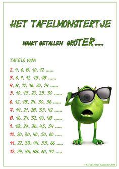 http://www.kathelijnerusscher.nl/onderwijs/wp-content/uploads/2013/01/tafelmonster.jpg