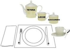 "protocol for table ""Tea at 5"""