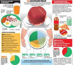 Resultado de imagen para nutricion pediatrica dibujos