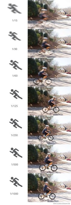 Photography tutorial on Shutter Speed. Learn how to shoot in manual mode. #shutterspeed #photography #phototips