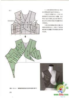 方方作品——为春夏准备的裙子 Fang Fang works - prepare for the spring and summer skirts Sewing Dress, Dress Sewing Patterns, Clothing Patterns, Sewing Hacks, Sewing Tutorials, Sewing Crafts, Sewing Projects, Techniques Couture, Sewing Techniques