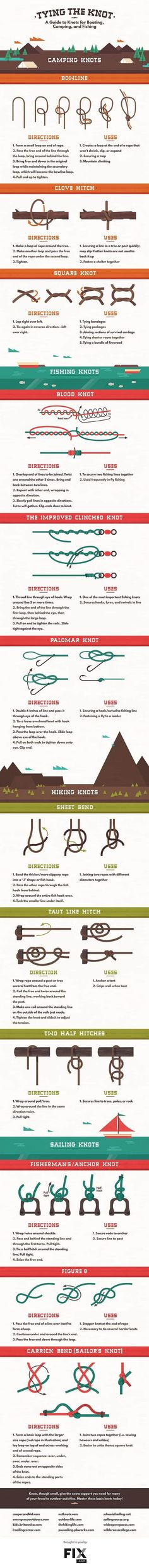 How To Tie Knots   Ways To Tie Different Types of Knots