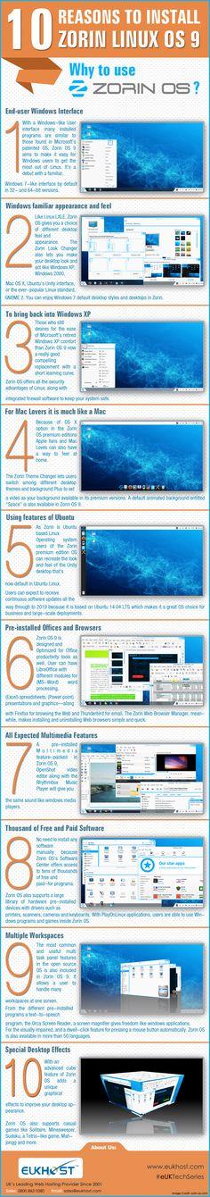 10 redenen om Zorin OS te installeren. Mijn belangrijke reden Is vanwege het herkenbare Windows user interface en de linux kernel natuurlijk. Zorin OS Is een afstammeling van Ubuntu. Dus .deb software is compatibel met dit systeem.