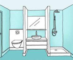 → Rénovation salle de bains : guide, prix, devis Rénovation salle de bains
