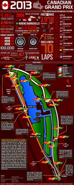 #F1 Canadian Grand Prix - Facts and Figures #Montreal