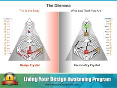 The Dilemma Design Crystal Personality Crystal Who You Think You AreThis is the Body