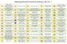 Adjetivos para emoticonos (versión 2) - SinFaltas.com