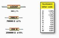 قراءة المقاومات السطحية Lettering Surface Coding