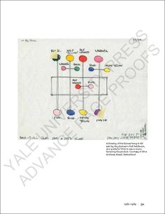 A page from An Eames Anthology @Yale University Press @Yale Books #eamesanthology #eames #worldofcharlesandrayeames @Barbican Centre #hangitall #rayeames @vitra