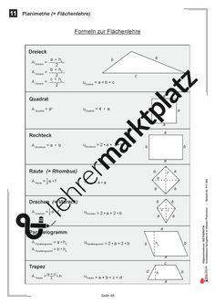 formelsammlung f r geometrie hier die formeln damit du den fl cheninhalt und den umfang f r. Black Bedroom Furniture Sets. Home Design Ideas