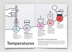 An Introduction to Sake is a delightful handbook designed and illustrated by Masaomi Fujita for a sake seminar in New York by Iinuma Honke, a Japanese brewery that wanted to better educate bar and restaurant. Chiba, Layout Design, Web Design, Graphic Design, Book Design Inspiration, Brand Book, Information Design, Creative Journal, Publication Design