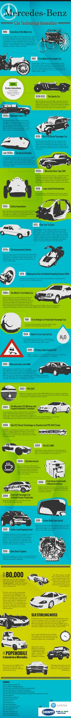 A timeline of the Mercedes Benz technology progression since 1886, detailing any technical and aesthetic changes in particular.