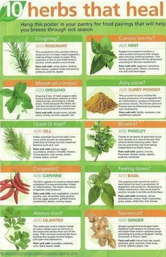 Herbs that heal, natural medicine