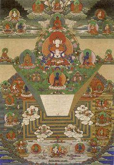 Bhutanese thanka of Mont Meru & the Buddhist Universe. Thangka Painting, Mandala Painting, Cornell University, Monte Meru, What Is A Mandala, Yogyakarta, Buddhist Philosophy, Asian Art Museum, Wheel Of Life