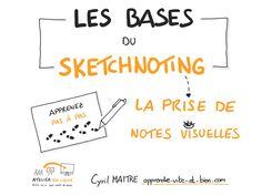 Sketch Notes, Community Manager, Management, Bullet Journal, Map, Lettering, Motivation, Ajouter, Mail Art