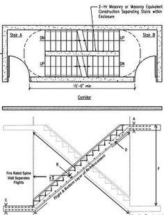 Superb Emergency Staircase Dimensions   Tìm Với Google