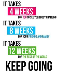 """It takes 4 weeks for you to notice your body changing, 8 weeks for your friends to notice, and 12 weeks for the rest of the world to notice. Give it 12 weeks. Don't QUIT!"""
