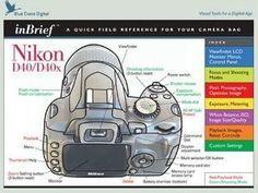 review lente nikon 70 300mm af zoom f4 5 6g em portugues youtube rh pinterest co uk manual nikon d40 portugues pdf Nikon D40 Manual