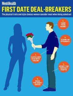 Dating dealbreakers 7 ways ruin first date