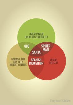 ¿Qué tienen en común Dios, el Hombre Araña, Papá Noel y la Inquisición?