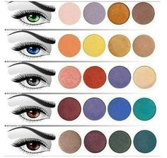 How to enhance your eye color by using the write eye shadows ..