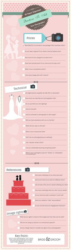 28 Super Important Questions To Ask Your Photographer