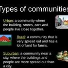 Use this lesson to compare different types of communities. Objective: The student understands how physical characteristics of places and regions af...