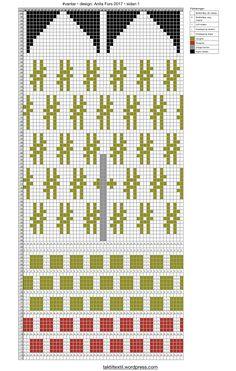 Mittens, Coding, Knitting, Gloves, Threading, Fingerless Mitts, Tricot, Breien, Fingerless Mittens