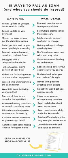 Learn how you can fail your university or college exam and what you should do instead to achieve success and high grades study skills revision finals University Exam, University High School, University Website, University Checklist, Psychology University, Going To University, School Life Hacks, School Study Tips, College Study Tips