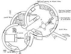 earth dome Earthbag House Plans dome home plans,dome house plans with photos,dome house plans and kits,dome house plans monolithic Cob House Plans, Small Cottage House Plans, House Floor Plans, Cabin Plans, The Plan, How To Plan, Eco Construction, Earth Bag Homes, Geodesic Dome Homes
