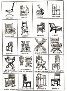Types Of Chairs By Baokhangluu, Via Flickr