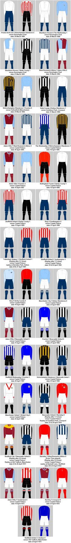 FA Cup Final Playing Kits 1888-89 to 1914-15 | My Football Facts World Cup Winners, Fa Cup Final, England Football, Football Kits, Fifa World Cup, First World, Finals, Facts, Play