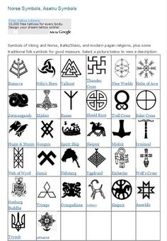 Swedish Viking Symbols Viking symbols  home  norse