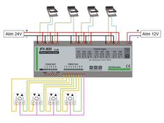 Le contexte: Lors de la première partie de la rénovation de la maison, j'ai fait poser un velux®. Prévoyant, je voulais que le volet roulant (VR) de celui-ci puisse être commandé par un système do… Electrical Wiring, Smart Home, Arduino, Bar Chart, Communication, Geek Stuff, Raspberry, Internet, Sundial