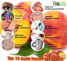Top 10 Health Benefits of Peaches