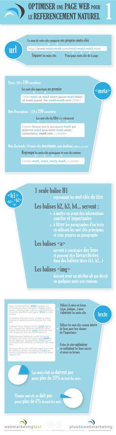 Optimiser une page web pour le référencement naturel #seo