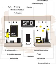 Reputed Visual Merchandising and Window Displays by SFD