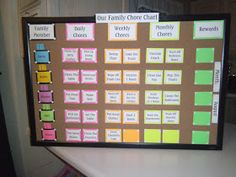 I have spent the last few months trying my hardest to come up with a chore chart for my kids. I found multiple charts through Pinterest, som...